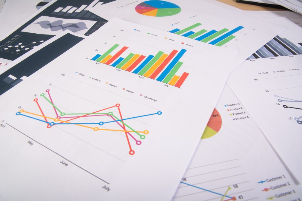 Simplifying Portfolio Analysis Reports using Automation