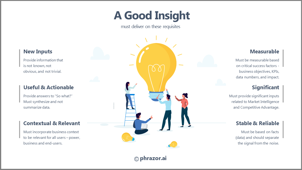 Value of a good insight